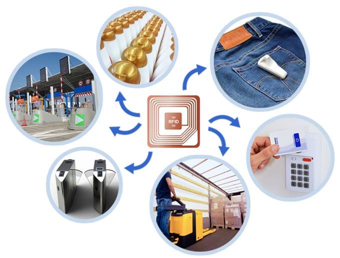 aplicaciones RFID
