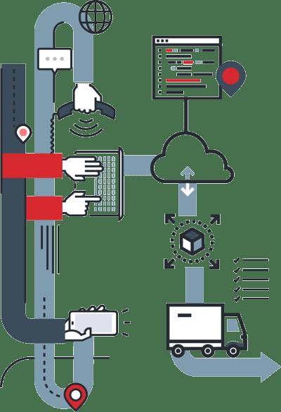 dLogistic ERP para logística