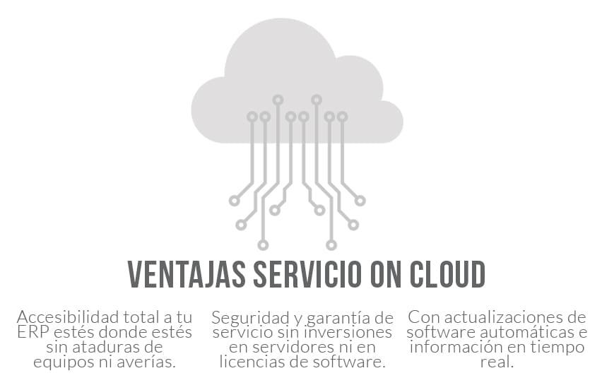 Ventajas nube cloud computing