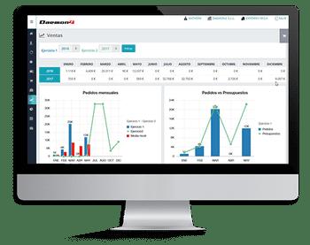CRM, herramienta comercial para gestionar las relaciones con clientes
